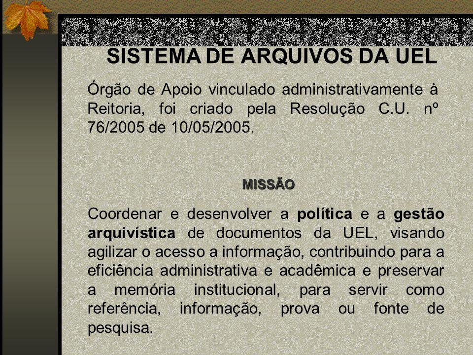 SISTEMA DE ARQUIVOS DA UEL