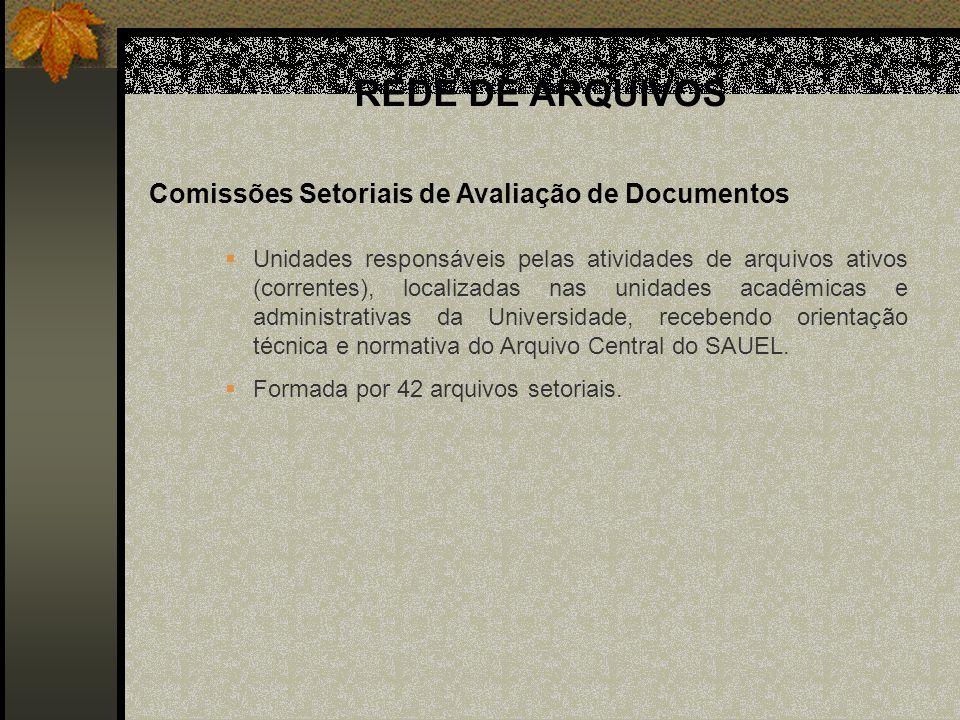 REDE DE ARQUIVOS Comissões Setoriais de Avaliação de Documentos