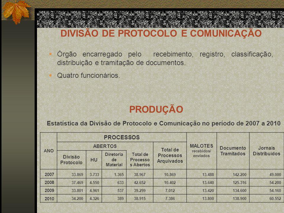 DIVISÃO DE PROTOCOLO E COMUNICAÇÃO