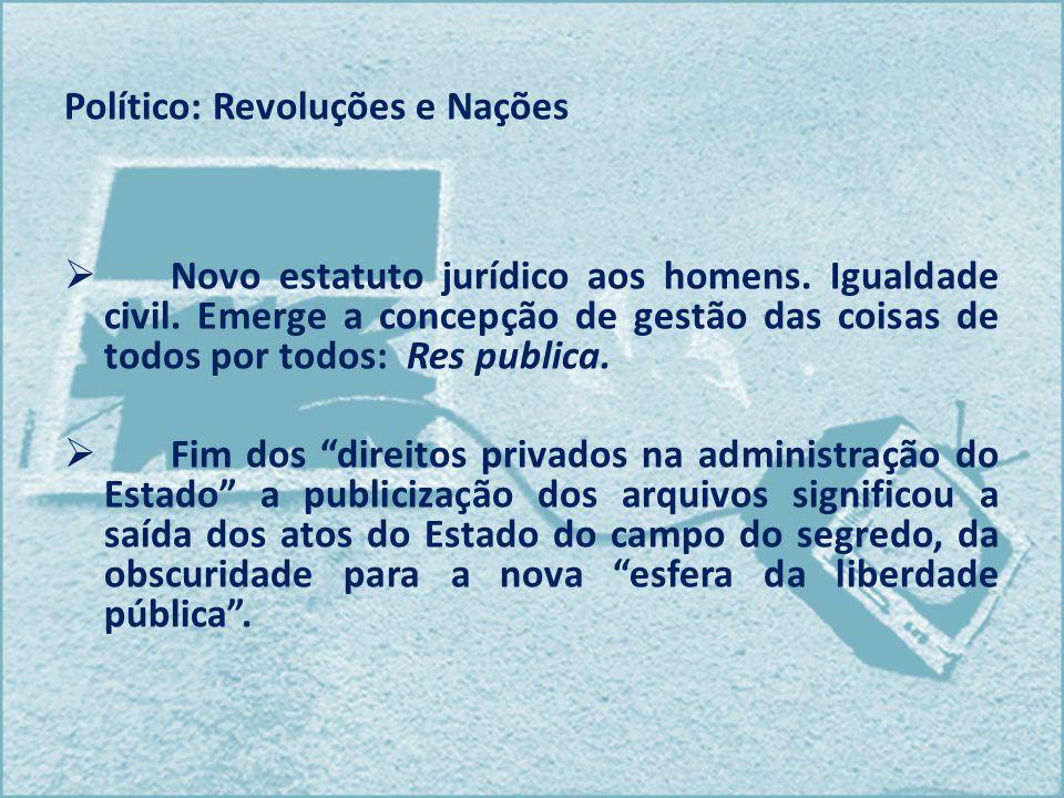 Político: Revoluções e Nações