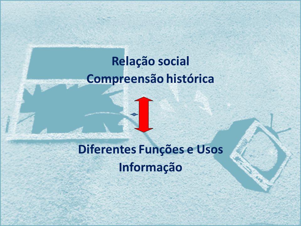 Compreensão histórica Diferentes Funções e Usos