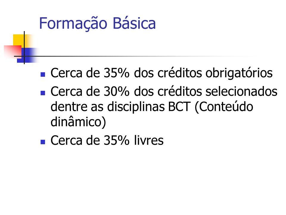 Formação Básica Cerca de 35% dos créditos obrigatórios