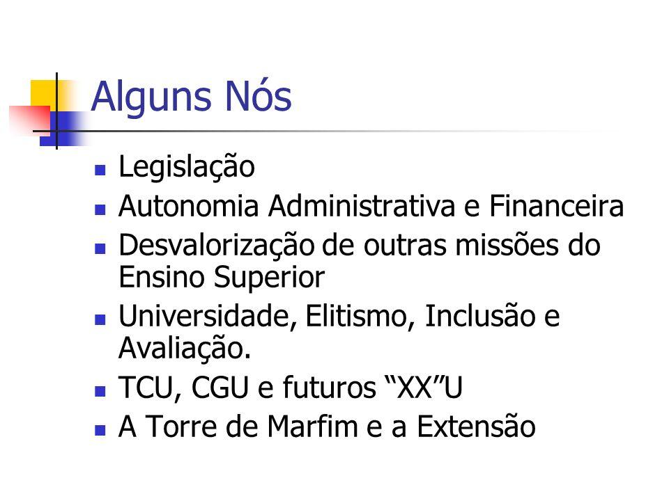 Alguns Nós Legislação Autonomia Administrativa e Financeira