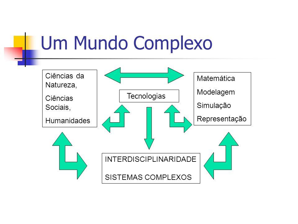 Um Mundo Complexo Ciências da Natureza, Matemática Modelagem