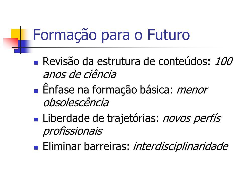 Formação para o Futuro Revisão da estrutura de conteúdos: 100 anos de ciência. Ênfase na formação básica: menor obsolescência.
