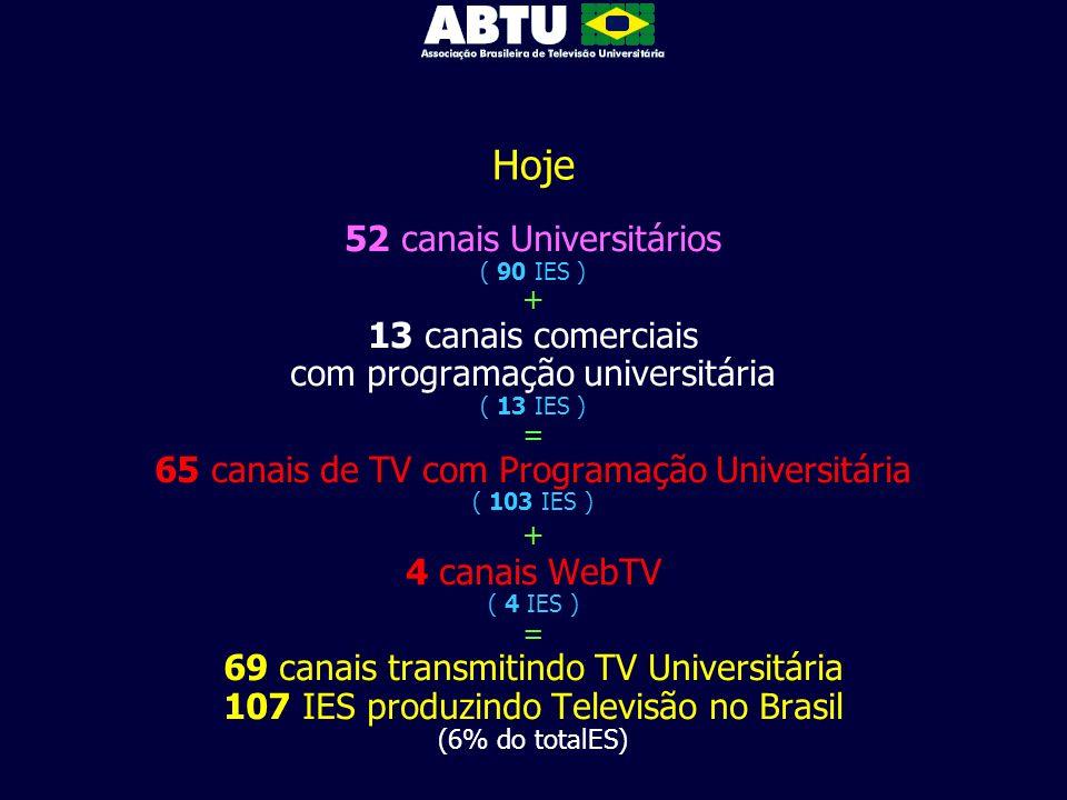Hoje 52 canais Universitários 13 canais comerciais