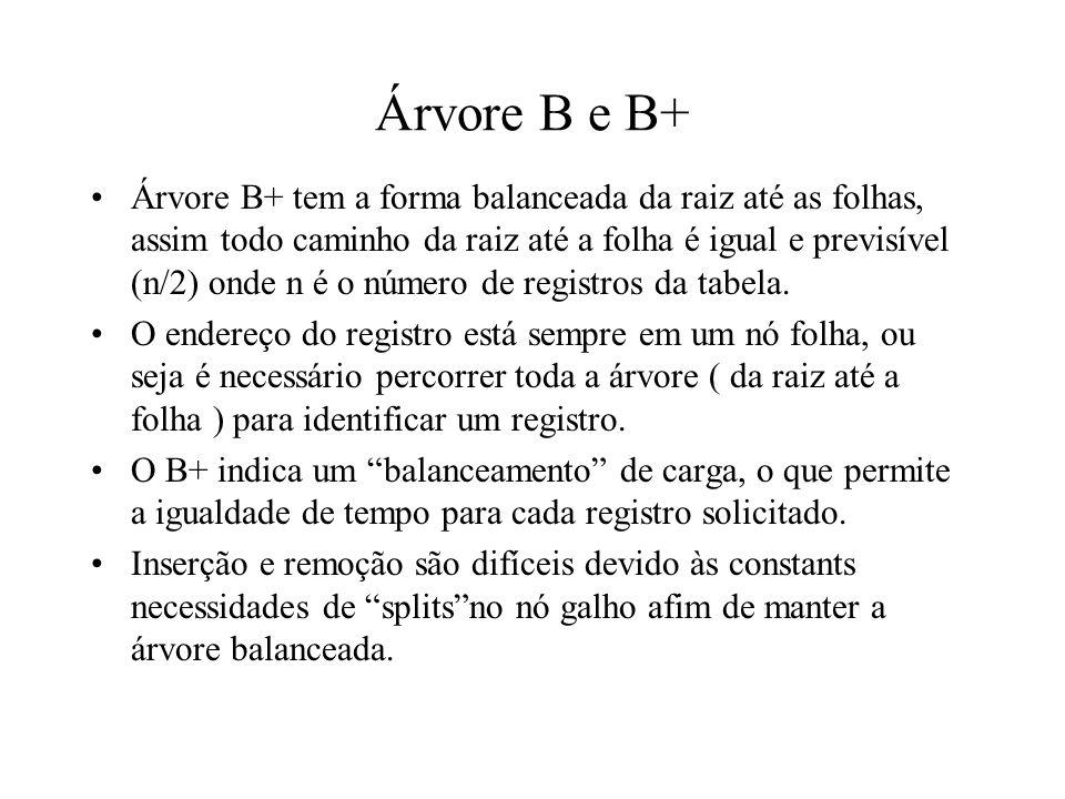 Árvore B e B+
