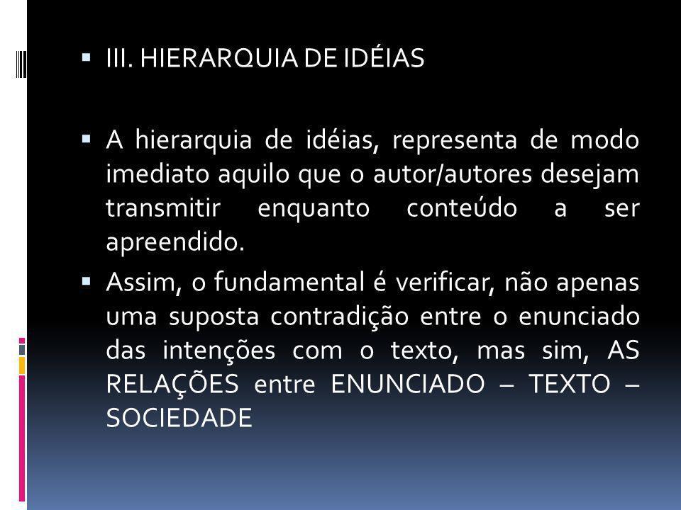 III. HIERARQUIA DE IDÉIAS