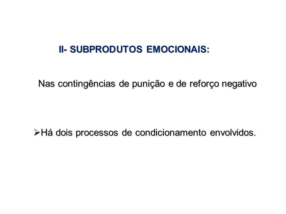 II- SUBPRODUTOS EMOCIONAIS: