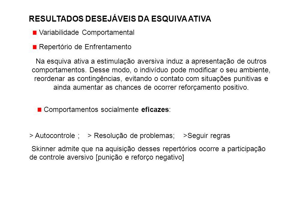 RESULTADOS DESEJÁVEIS DA ESQUIVA ATIVA