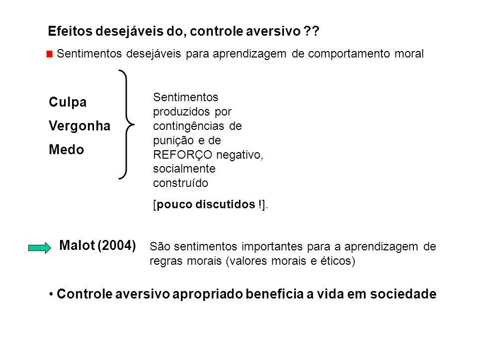 Controle aversivo apropriado beneficia a vida em sociedade