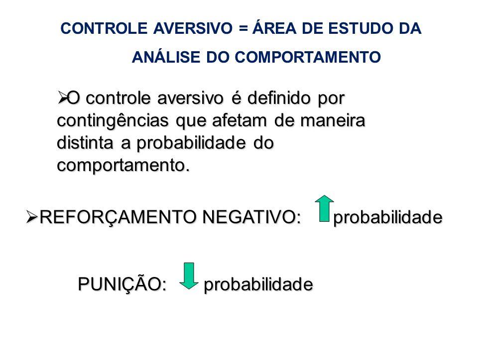 CONTROLE AVERSIVO = ÁREA DE ESTUDO DA ANÁLISE DO COMPORTAMENTO