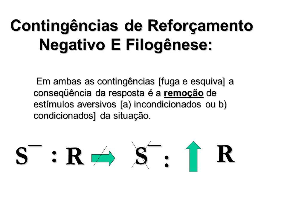 : R R : S¯ S¯ Contingências de Reforçamento Negativo E Filogênese: