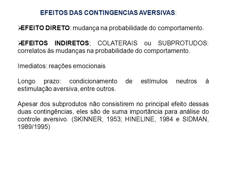 EFEITOS DAS CONTINGENCIAS AVERSIVAS: