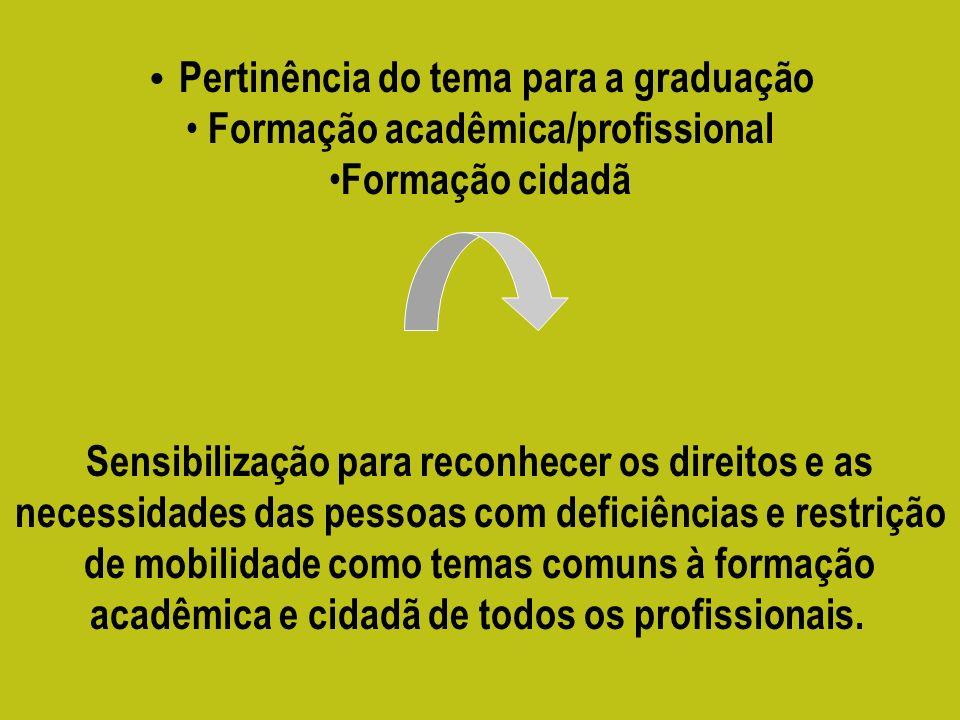 Pertinência do tema para a graduação Formação acadêmica/profissional