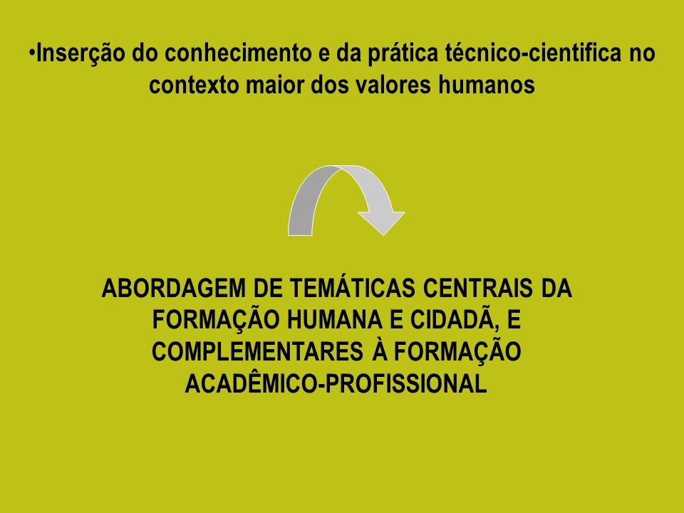 Inserção do conhecimento e da prática técnico-cientifica no contexto maior dos valores humanos.