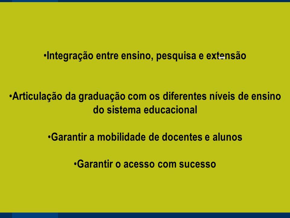 Integração entre ensino, pesquisa e extensão