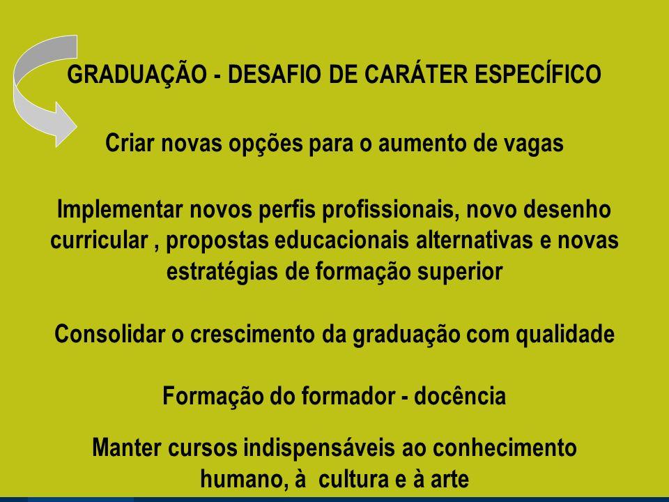 GRADUAÇÃO - DESAFIO DE CARÁTER ESPECÍFICO