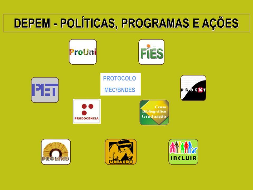 DEPEM - POLÍTICAS, PROGRAMAS E AÇÕES