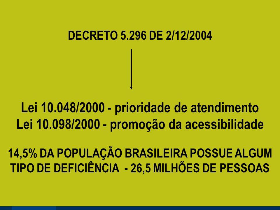 Lei 10.048/2000 - prioridade de atendimento