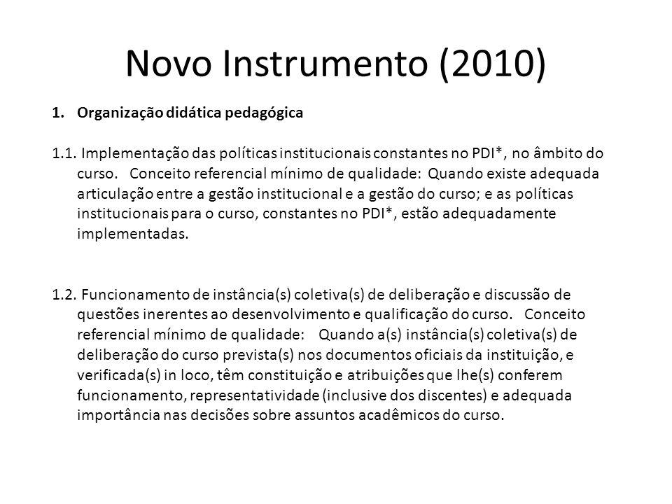 Novo Instrumento (2010) Organização didática pedagógica