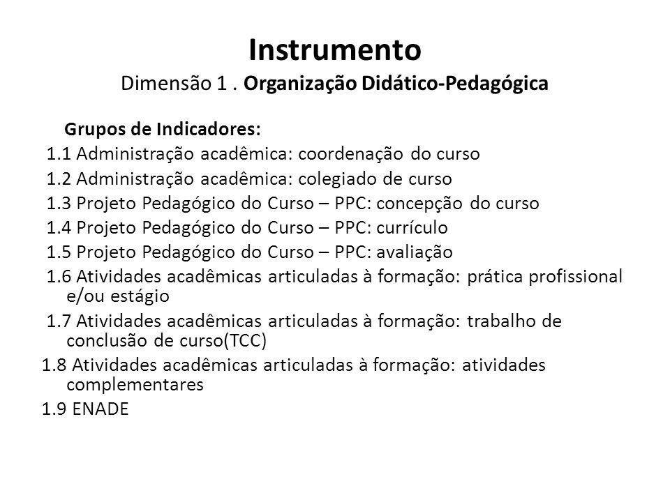 Instrumento Dimensão 1 . Organização Didático-Pedagógica