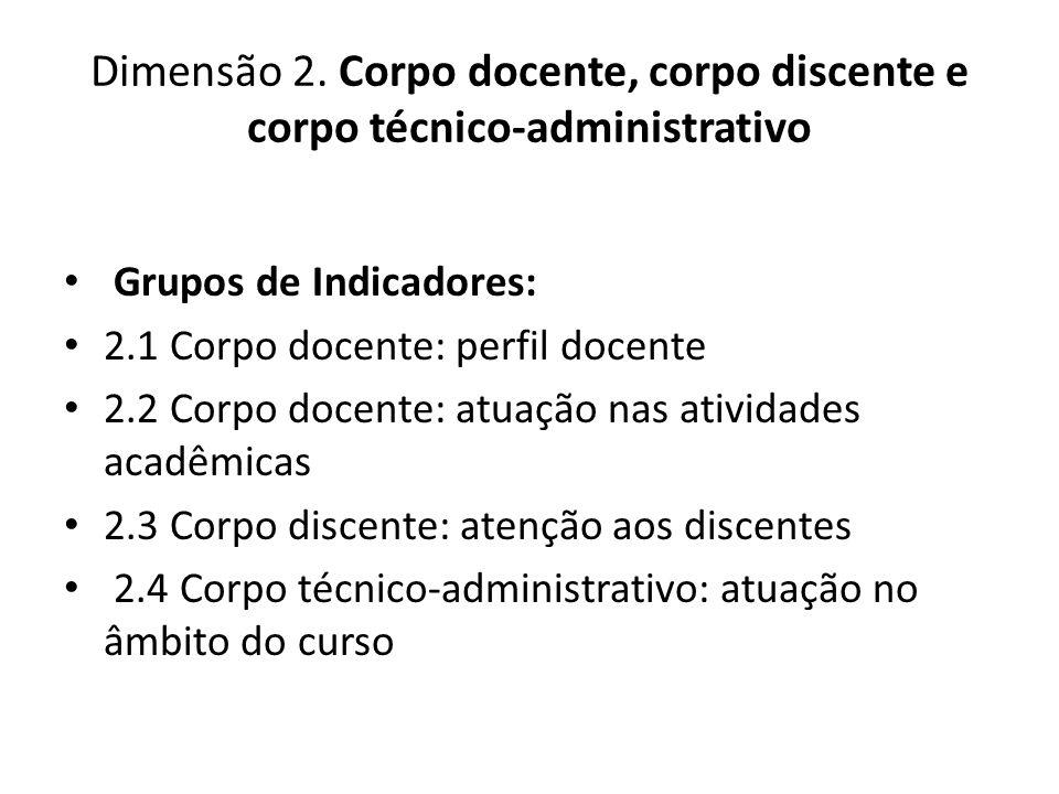 Dimensão 2. Corpo docente, corpo discente e corpo técnico-administrativo
