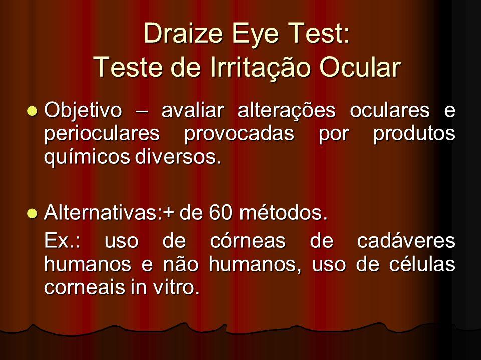Draize Eye Test: Teste de Irritação Ocular