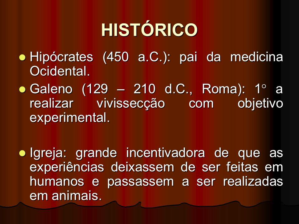 HISTÓRICO Hipócrates (450 a.C.): pai da medicina Ocidental.