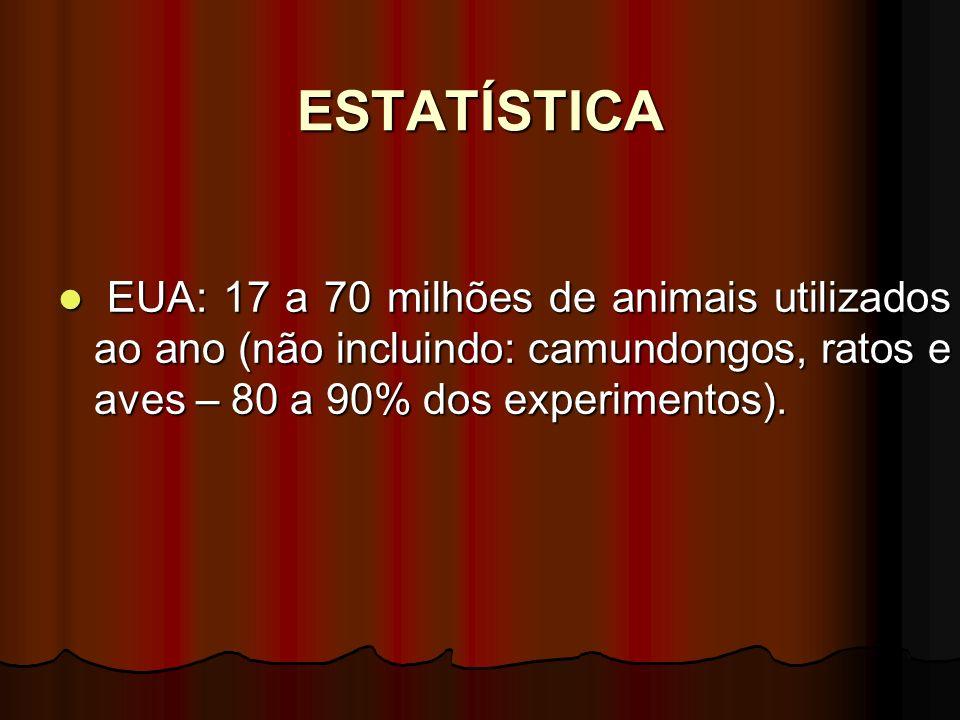 ESTATÍSTICA EUA: 17 a 70 milhões de animais utilizados ao ano (não incluindo: camundongos, ratos e aves – 80 a 90% dos experimentos).
