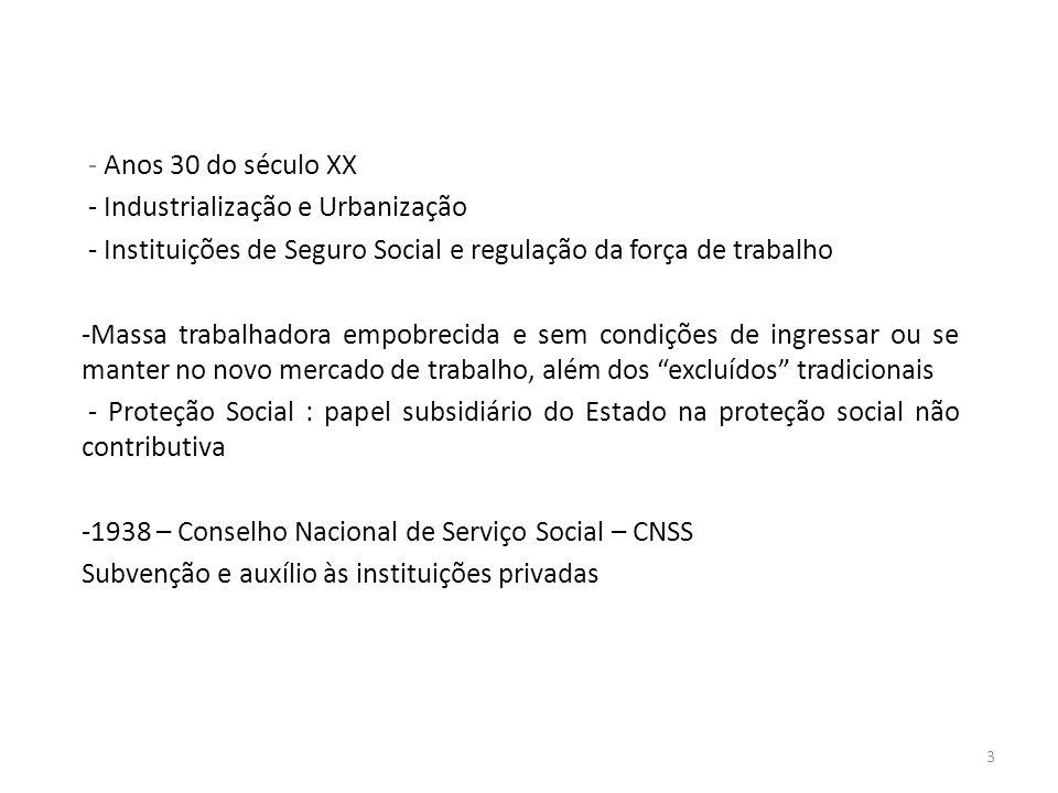 - Anos 30 do século XX - Industrialização e Urbanização. - Instituições de Seguro Social e regulação da força de trabalho.