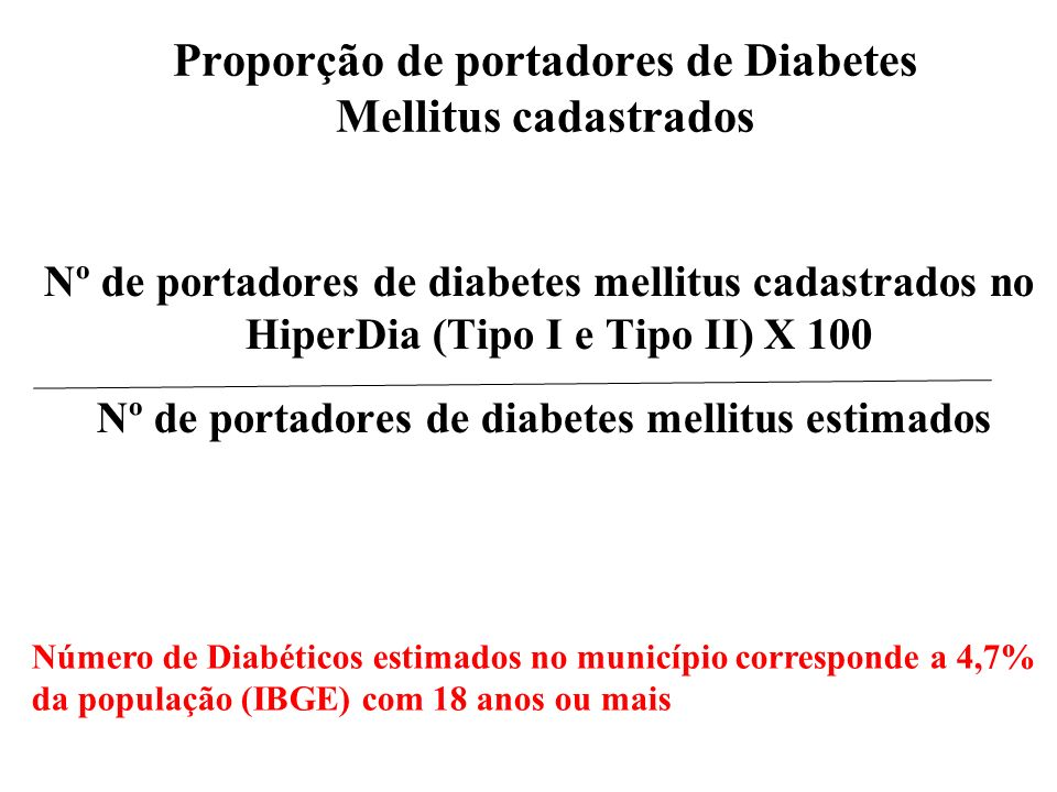 Proporção de portadores de Diabetes Mellitus cadastrados