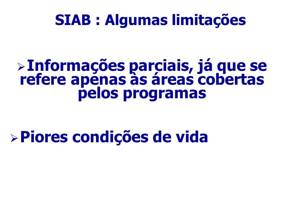 SIAB : Algumas limitações