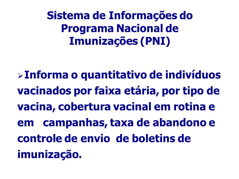 Sistema de Informações do Programa Nacional de Imunizações (PNI)