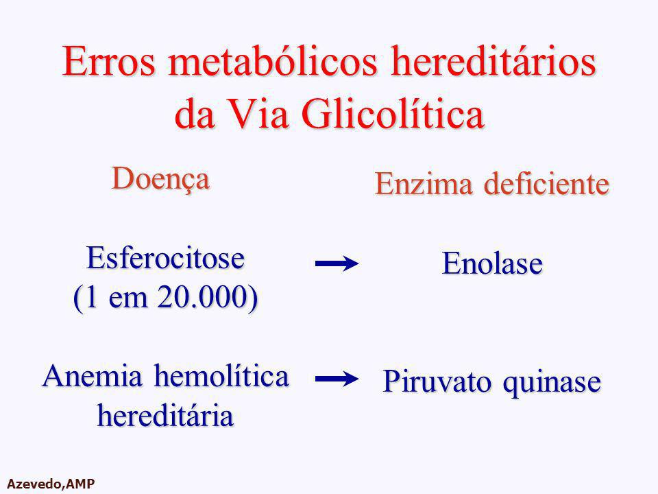 Erros metabólicos hereditários da Via Glicolítica