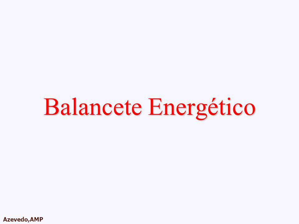 Balancete Energético