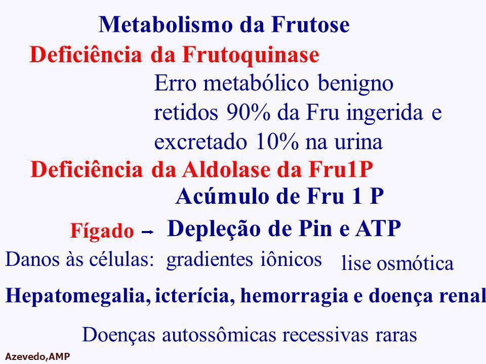 Metabolismo da Frutose Deficiência da Frutoquinase