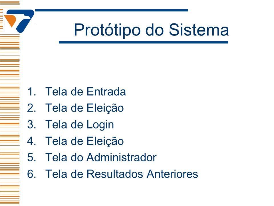 Protótipo do Sistema Tela de Entrada Tela de Eleição Tela de Login