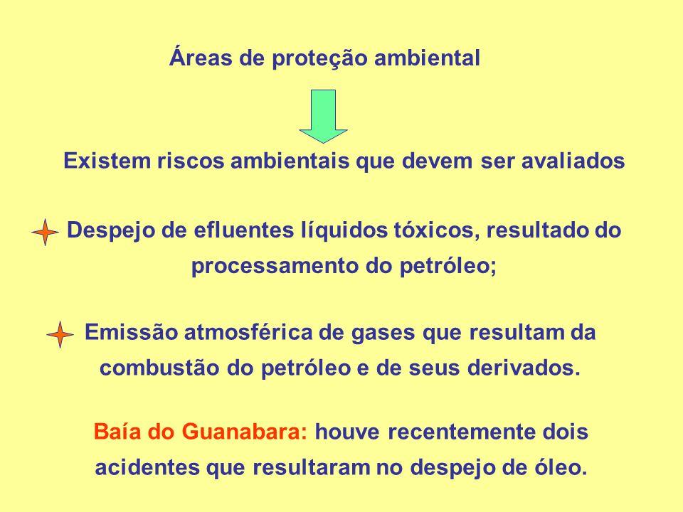 Áreas de proteção ambiental