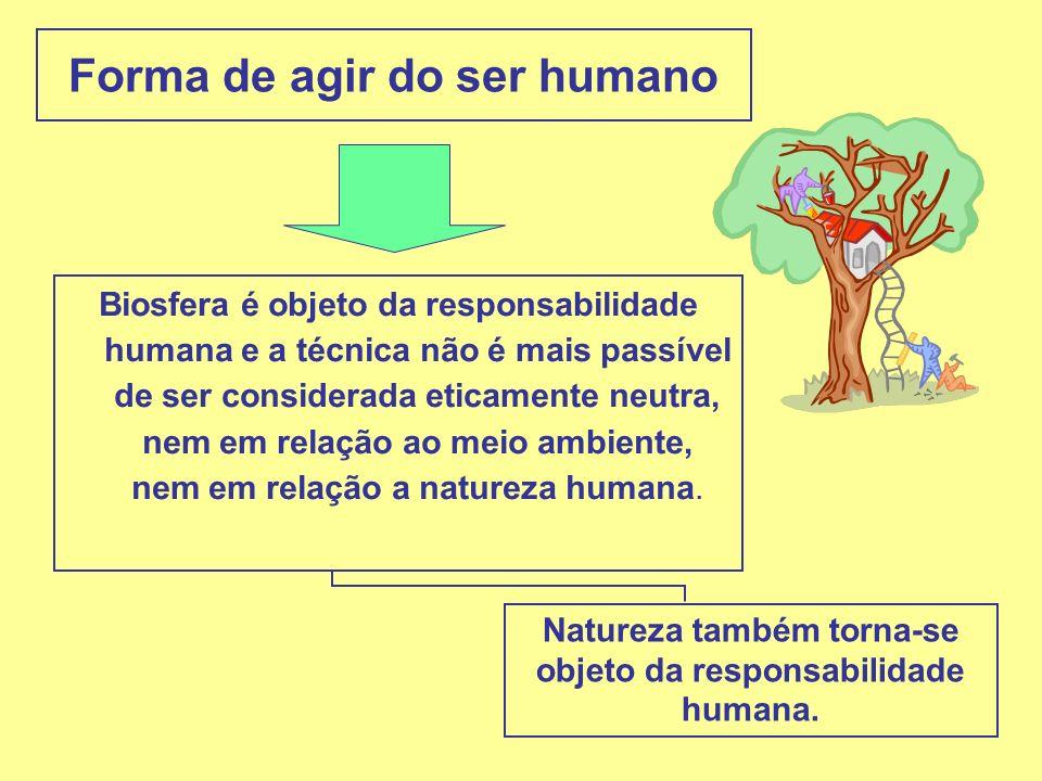Forma de agir do ser humano