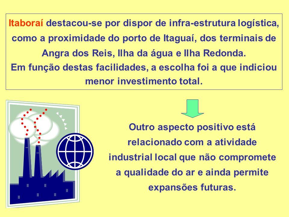 Itaboraí destacou-se por dispor de infra-estrutura logística, como a proximidade do porto de Itaguaí, dos terminais de Angra dos Reis, Ilha da água e Ilha Redonda.
