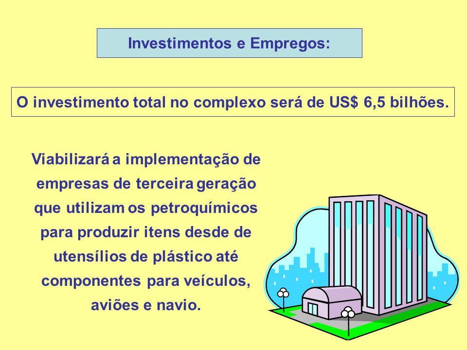Investimentos e Empregos: