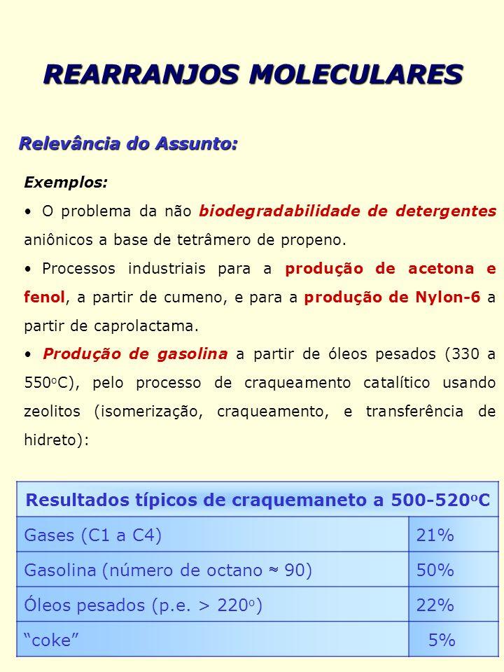 REARRANJOS MOLECULARES Resultados típicos de craquemaneto a 500-520oC