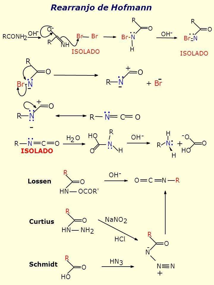 .. .. - - .. . .. .. Rearranjo de Hofmann - + + R + O R N + Br Br-N +