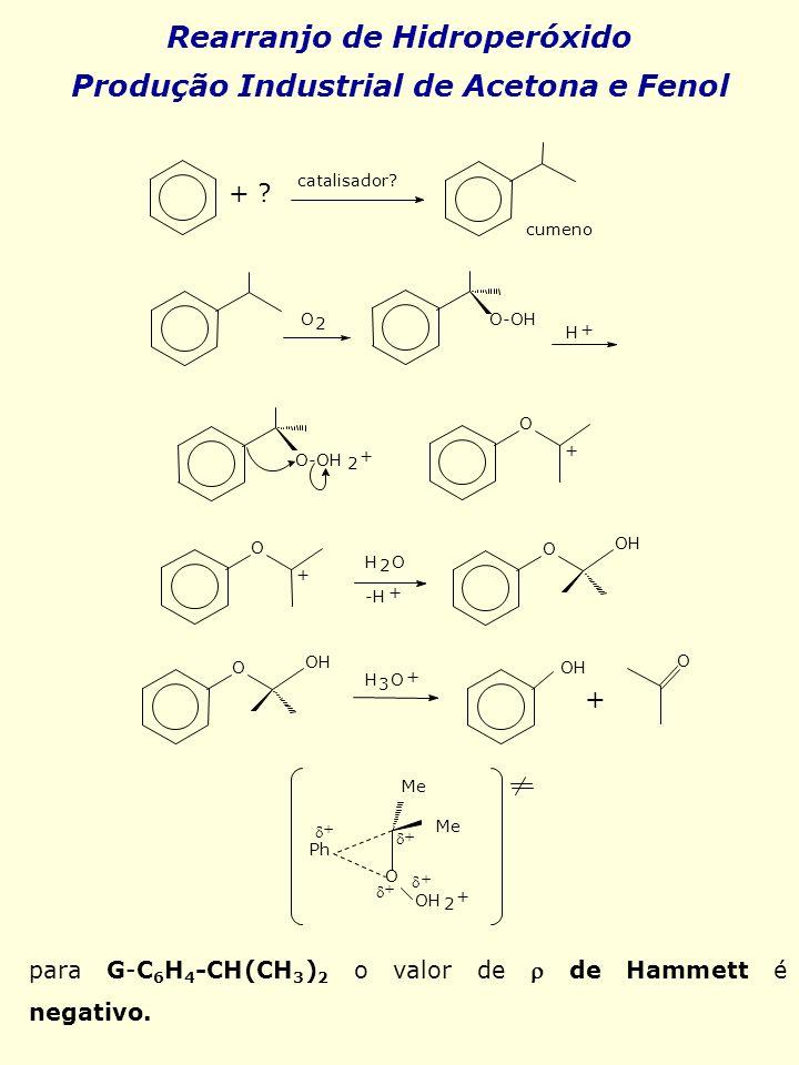Rearranjo de Hidroperóxido Produção Industrial de Acetona e Fenol