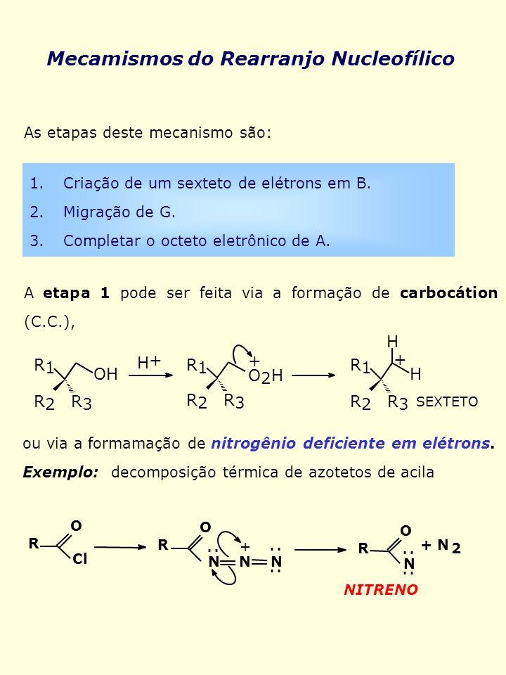 Mecamismos do Rearranjo Nucleofílico