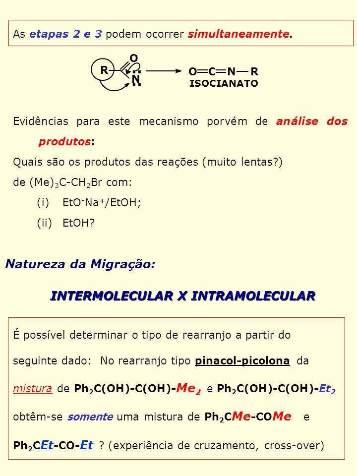 INTERMOLECULAR X INTRAMOLECULAR