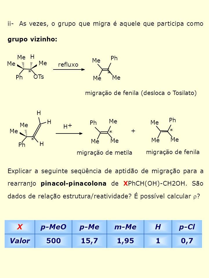 X p-MeO p-Me m-Me H p-Cl Valor 500 15,7 1,95 1 0,7