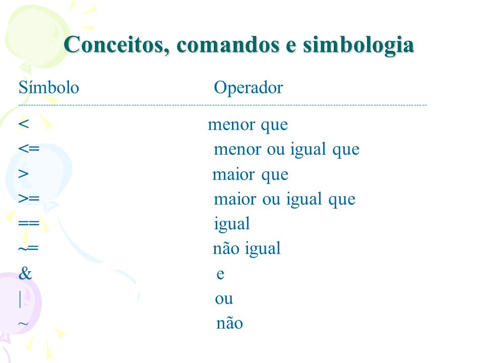 Conceitos, comandos e simbologia