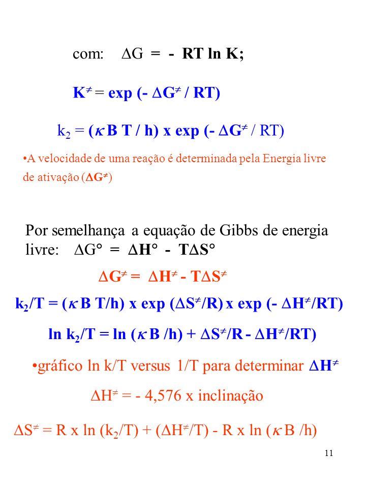 k2 = ( B T / h) x exp (- G / RT)